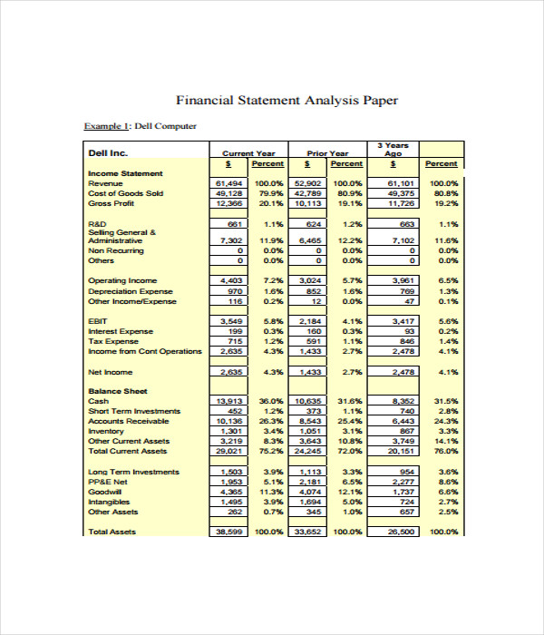 financial assessment template - 21 analysis templates free word pdf documents download