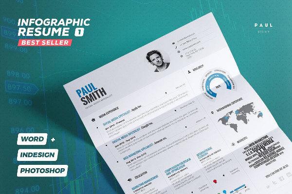 Creator Infographic Template
